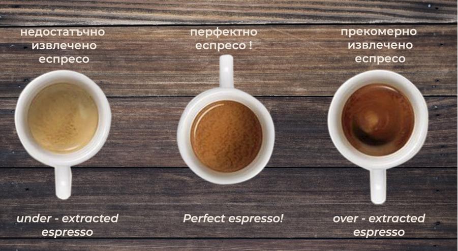 Кафе – по лесния начин!