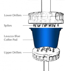 Lavazza Blue System
