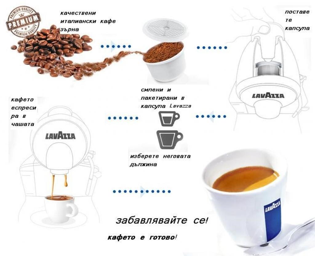 Lavazza Espresso Point Maxi